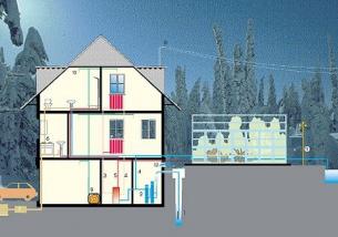Схемы водоснабжения загородного дома